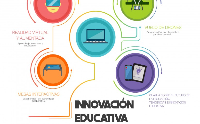Innovación Educativa en Liceo Europeo