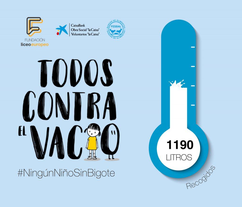 Iniciativa de Liceo Europeo en la campaña solidaria Ningún niño sin bigote